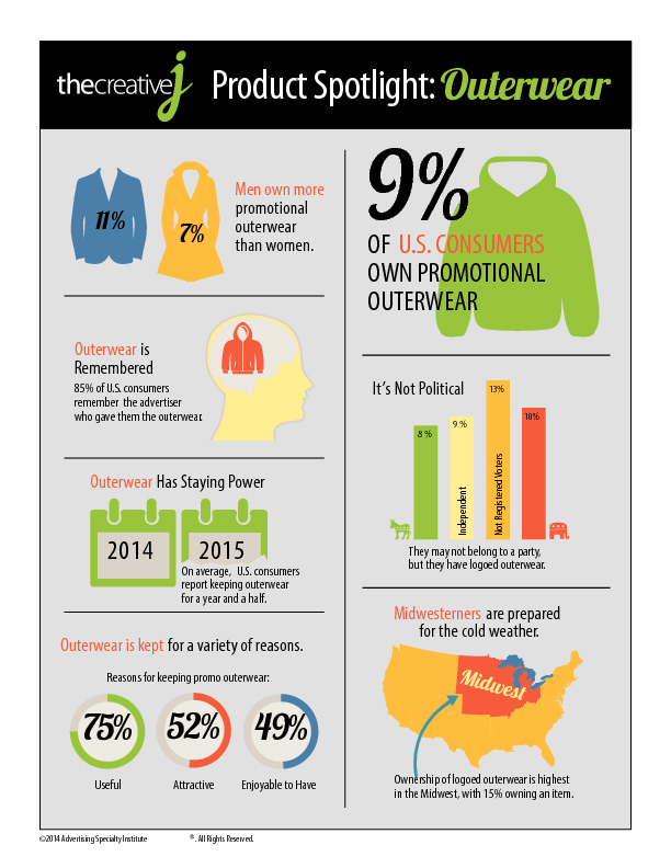 Outerwear Infographic-thumbnail